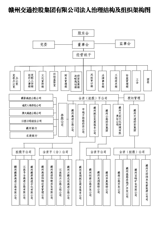 贝博手机版组织架构图2020.4.17_Page1.jpg